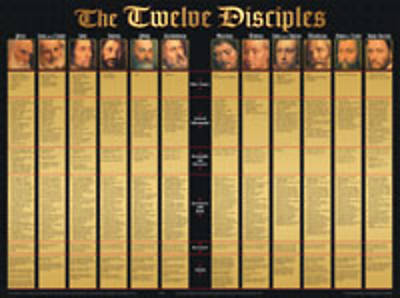 The Twelve Disciples Wall Chart - Laminated