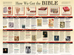 How We Got The Bible Wall Chart - Laminated