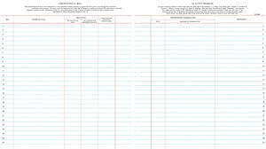 "Westminster Church Register - Chronological Roll Of Active Members (""9 3/4 x 11"" Sheets)"